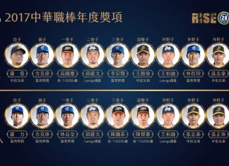 CPBL announced 2017 Gold Glove and Best Ten award winners