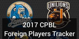 2017 CPBL Foreign Players Trackers