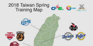 2018 CPBL KBO Taiwan Spring Training Locations